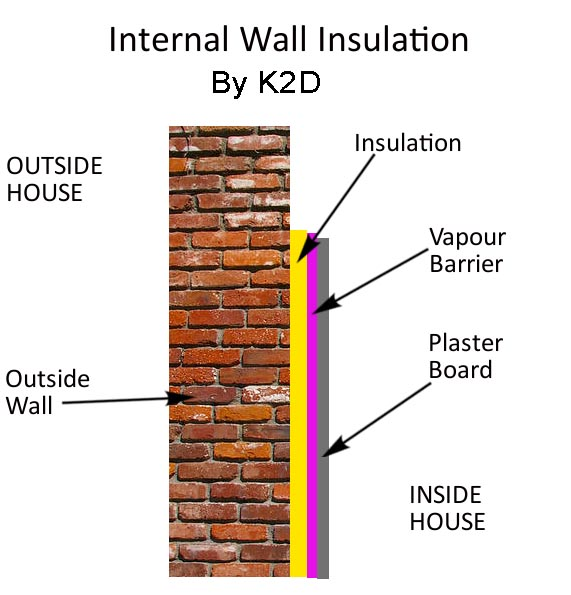 stock with photo focused thermal felt construction interior insulation