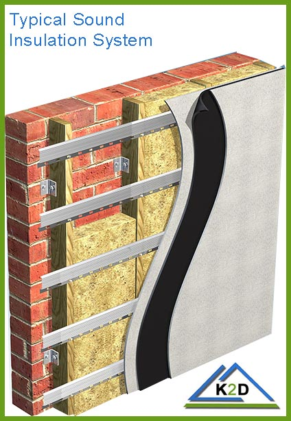 sound insulation for walls. Soundproofing Walls Sound Insulation For